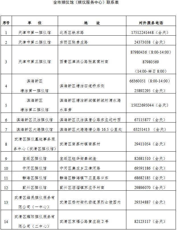2021天津清明祭扫预约电话公布